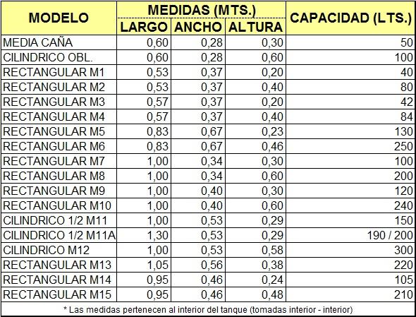 tan_casillas_info2
