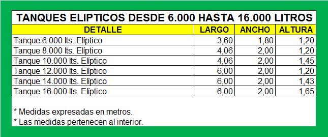 tan_eliptico_info