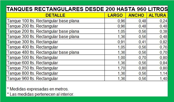 Tanques rectangulares desde 200 hasta 960 litros vicente for Tanques de agua medidas